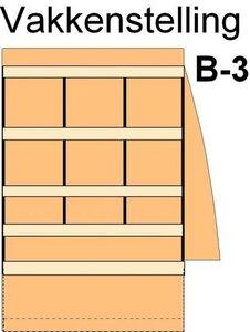 B3 Rechterzijde vakken stelling